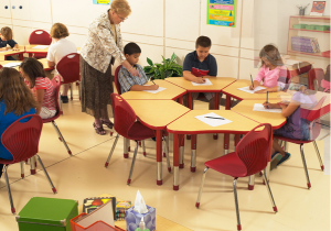 Best Classroom Furniture for Learning