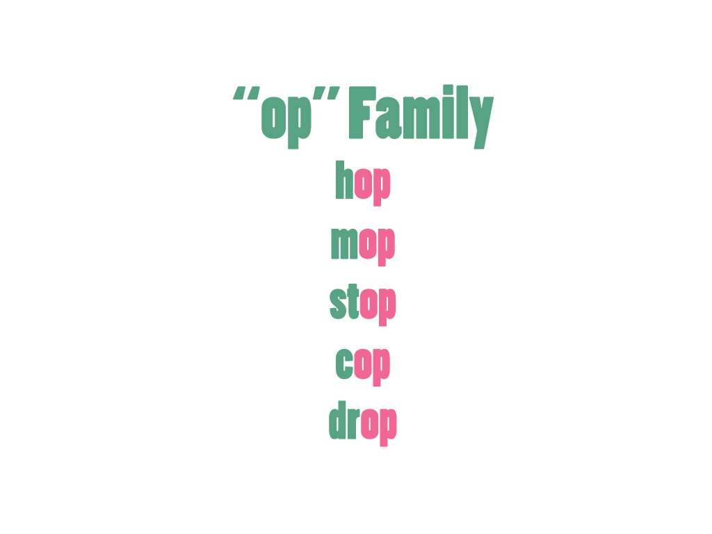 Help kids learn phonics by learning about word families