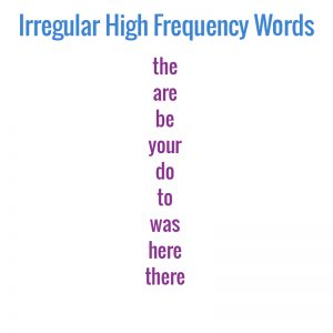 Difference Between High Frequency Sight Words and Sight Vocabulary in Reading