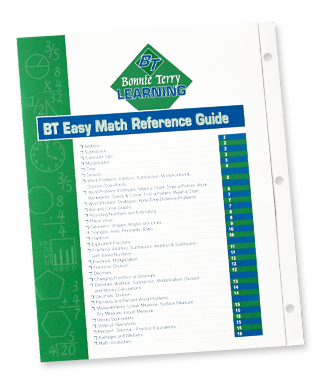 The BT Easy Math Reference Guide